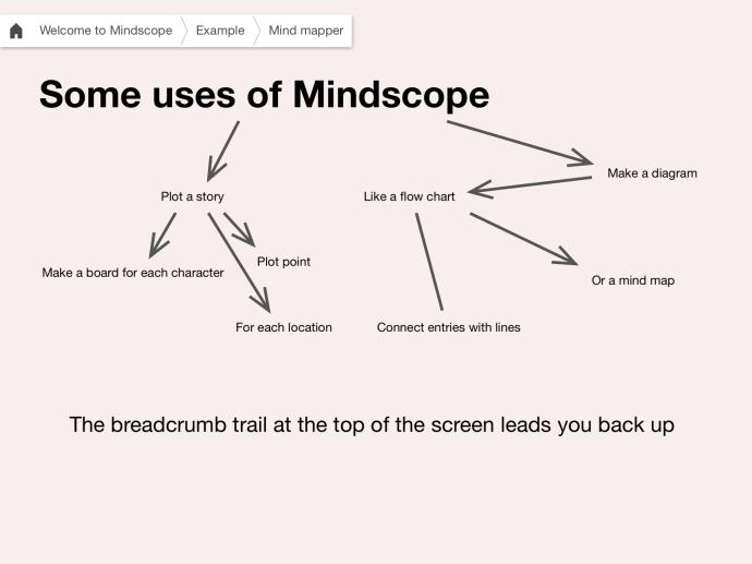 Create simple diagrams using Mindscope.