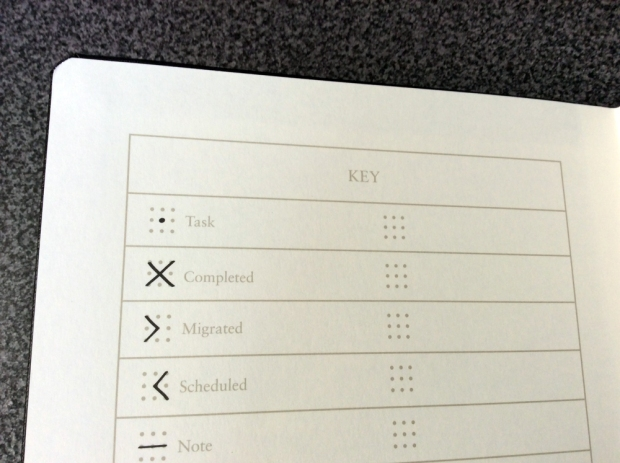 The inside front cover of the Bullet Journal journal features a key to bullet journal signifiers.