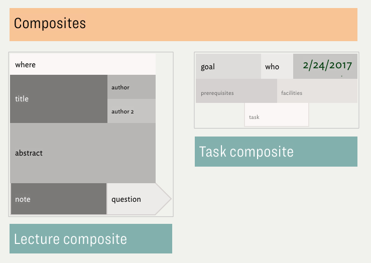 Composites -- collections of related notes in a map -- is one of the big new additions to Tinderbox 7.