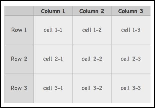 Curio Table Figure